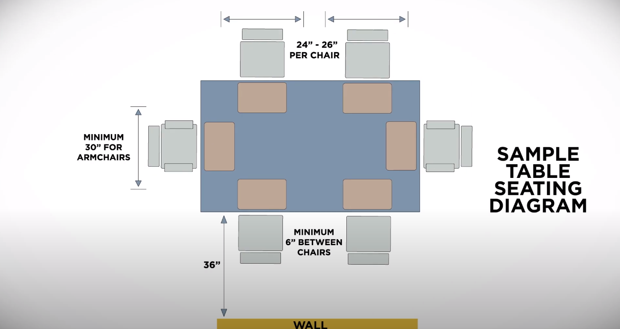 Here is a sample table seating diagram as a general guide for your dining room ideas.